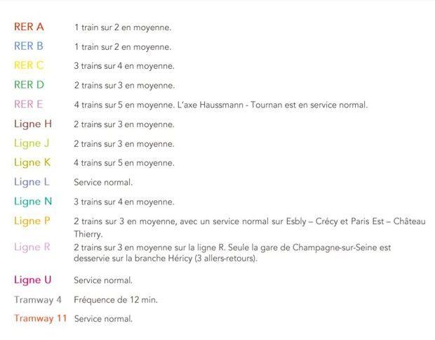 Grèves : le trafic SNCF et RATP du vendredi 17 janvier en temps réel