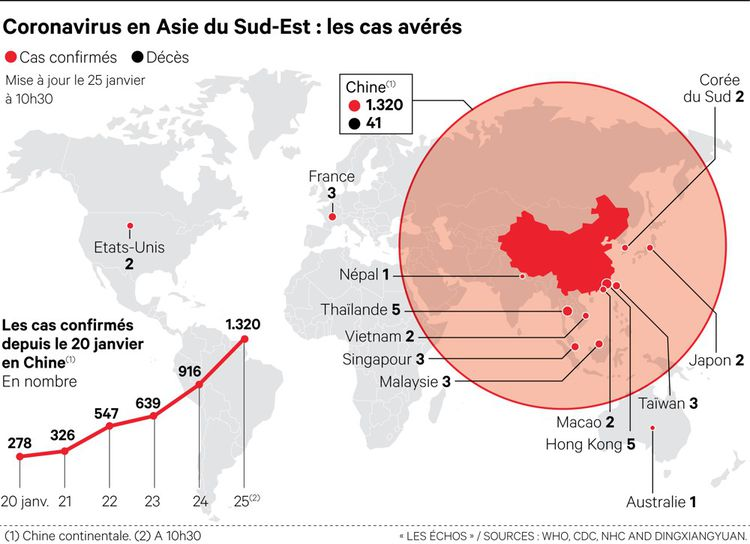 Coronavirus : le virus se répand, Pékin fait appel à l'armée