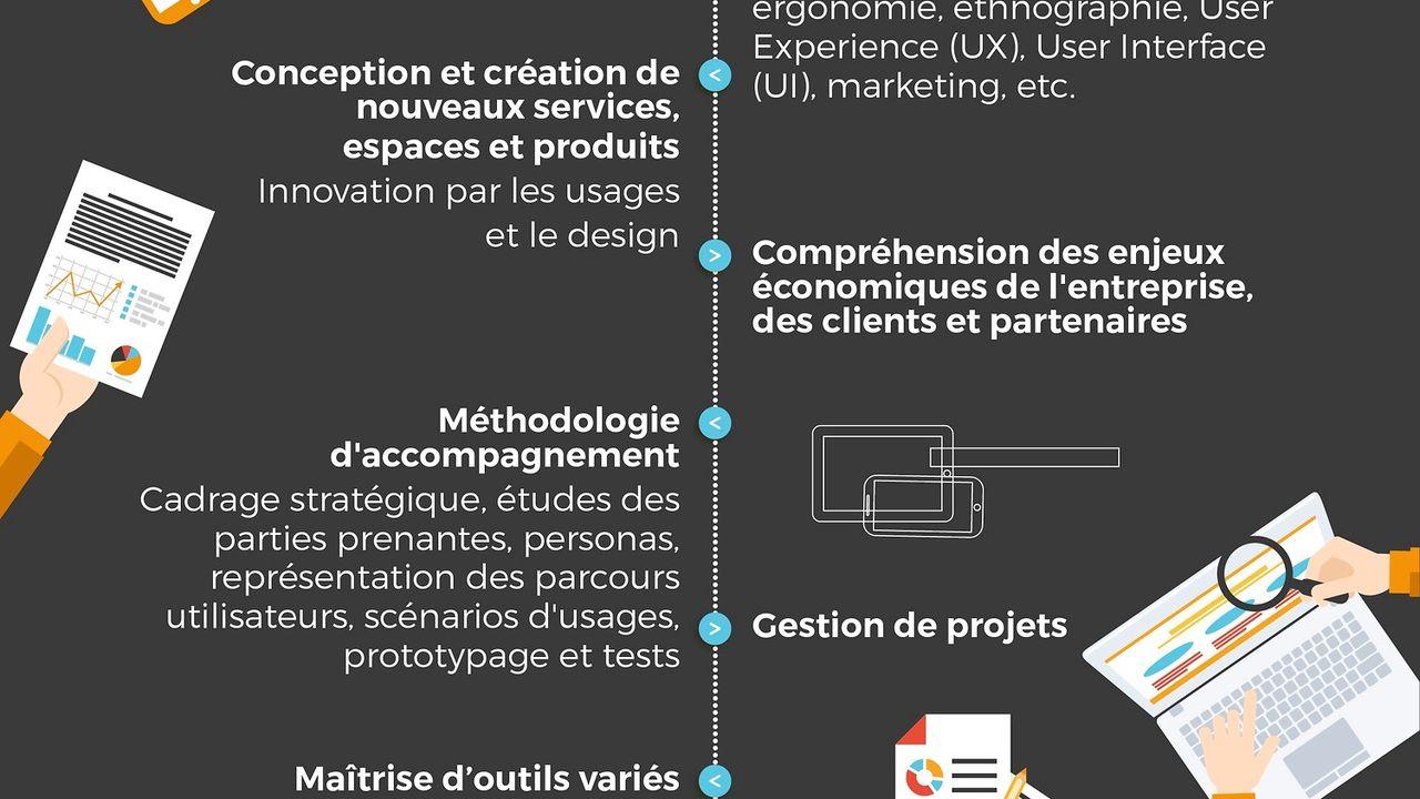 8363_1495186717_infographie-fiche-metier-designer-de-services.jpg
