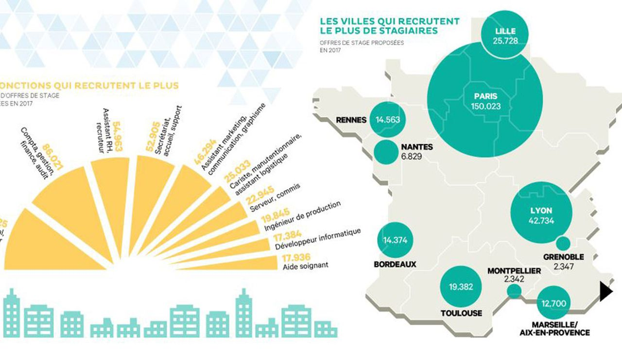 10187_1511173632_double-page-infog-stages-une.JPG