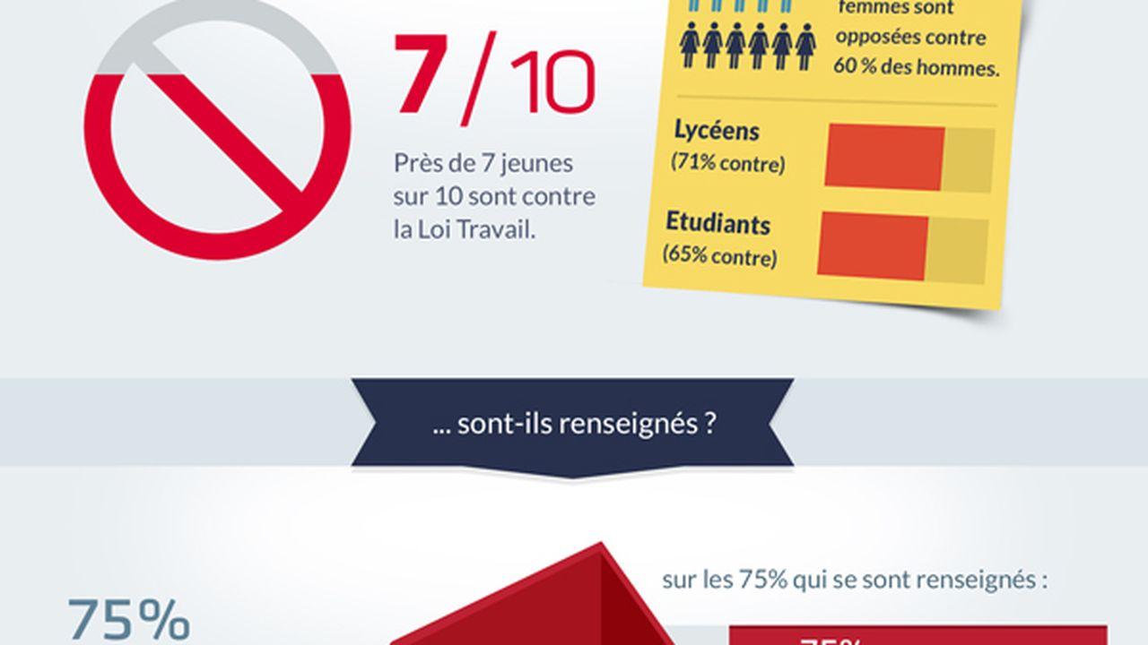 4536_1462195432_2loi-travail-infographie-parole-aux-jeunes-hd.jpg