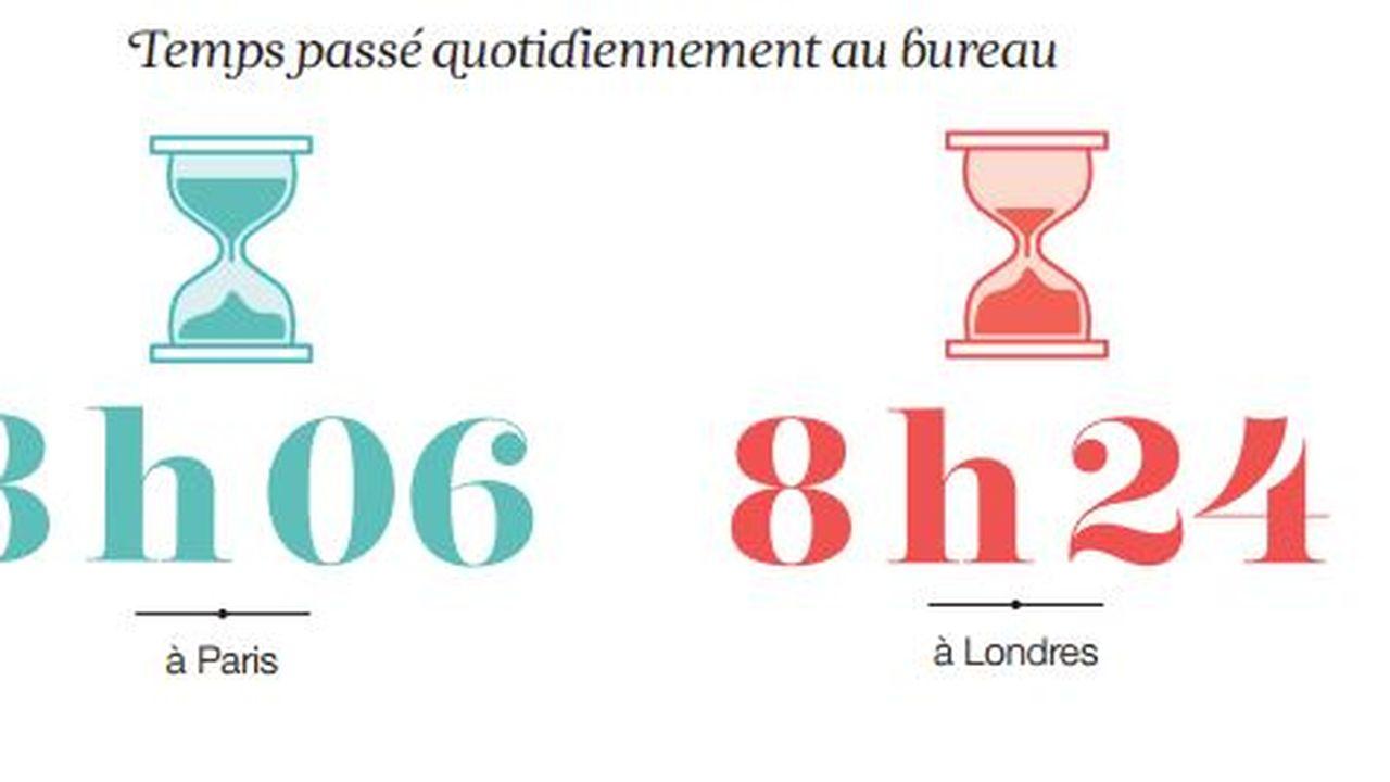 4926_1465909905_parisvslondres-tempsdetravail.JPG