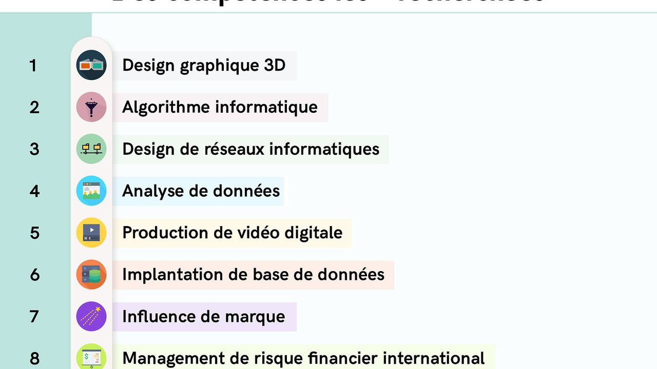 5423_1469723985_infographie-competences-3.jpg