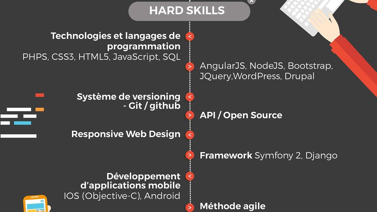 5543_1470762283_aquent-infographie-fullstack-developer.jpg