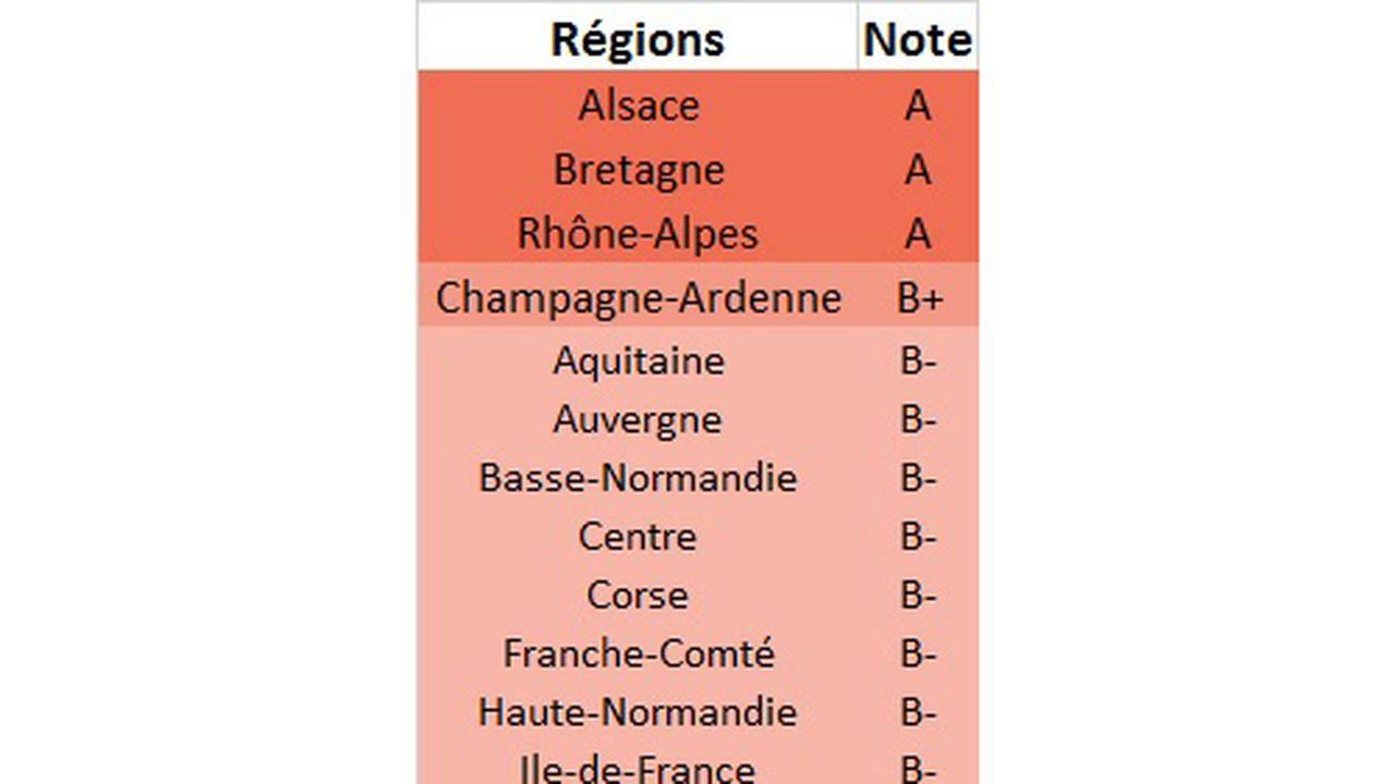 2551_1443460273_classement-regions.jpg