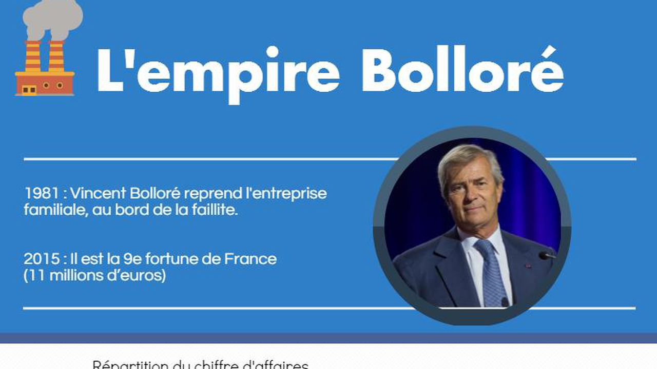 2929_1446130626_empire-bollore-def.jpeg