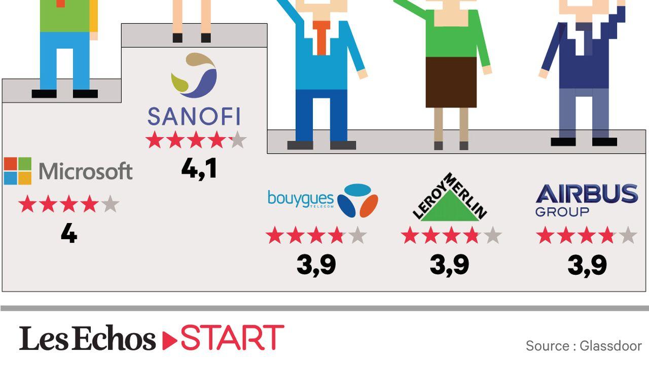 3333_1449651598_start-top-5-employeurs-v2.jpg