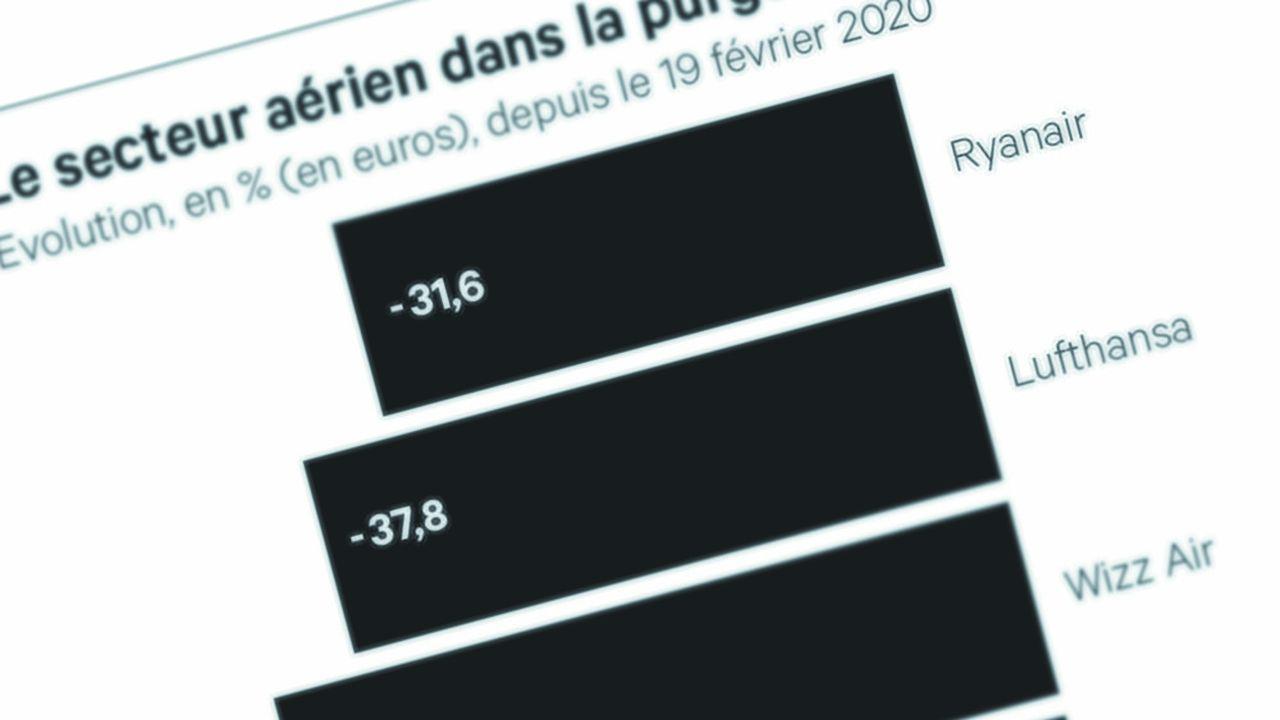 Air France réduit drastiquement son activité pendant 2 mois — Coronavirus