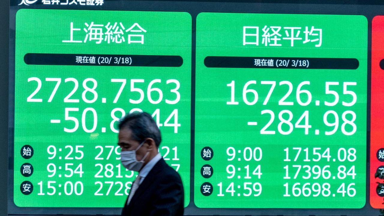 A Tokyo, l'indice vedette Nikkei, qui avait déjà gagné 2% lundi, a clôturé la séance de mardi sur un bond de 7,13% à 18.092,35 points.