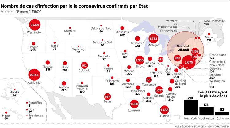 Les USA, premier pays en nombre de cas recensés