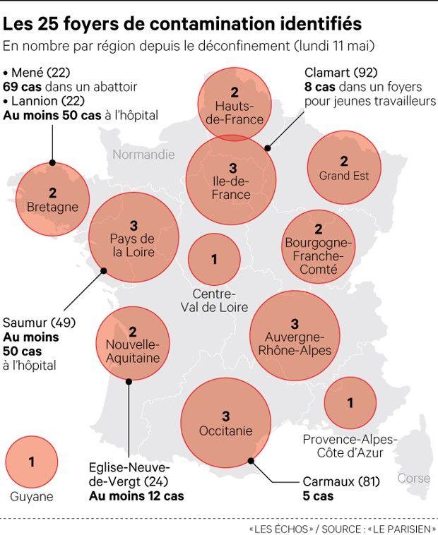 Les quatre régions les plus touchées sont l'Ile-de-France, l'Auvergne-Rhône-Alpes, l'Occitanie et le Pays de Loire.