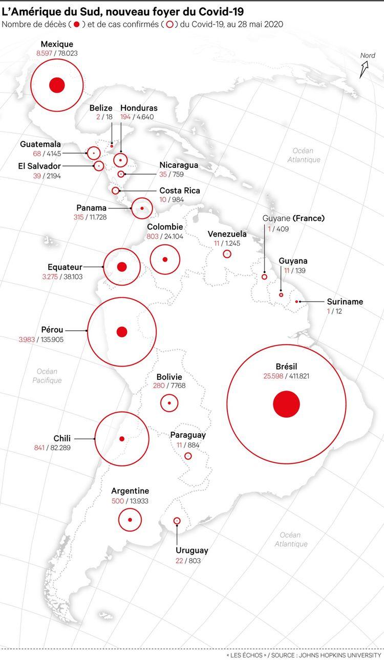 L'Amérique latine, compte trois foyers essentiels de Covid-19, le Brésil, le Pérou et le Chili.