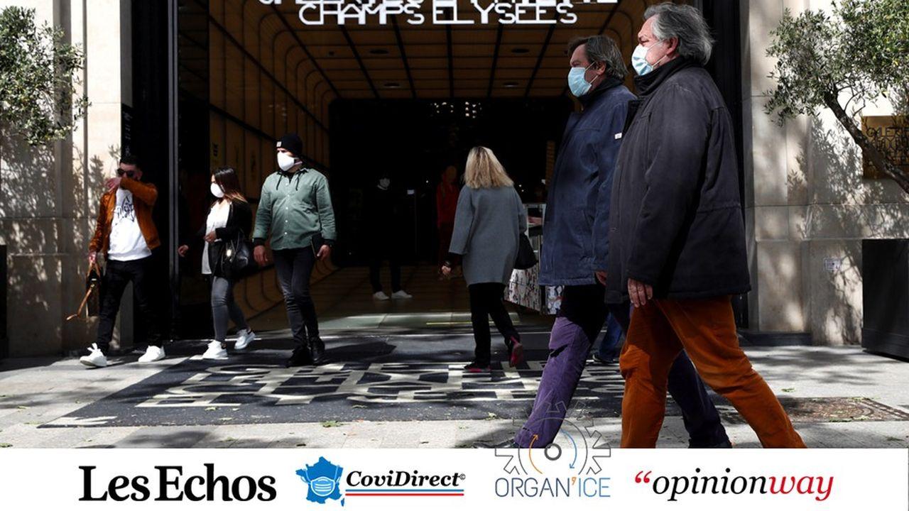 L'inquiétude des Français face au coronavirus, bien qu'au plus bas depuis le début de l'épidémie, reste élevée, selon CoviDirect, le sondage quotidien OpinionWay & Organ'Ice pour «Les Echos».