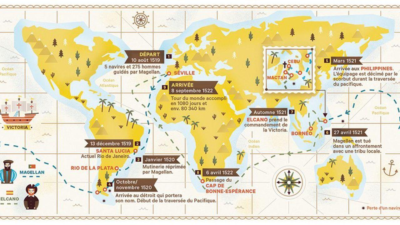 Zizanie entre l'Espagne et le Portugal sur l'héritage Magellan
