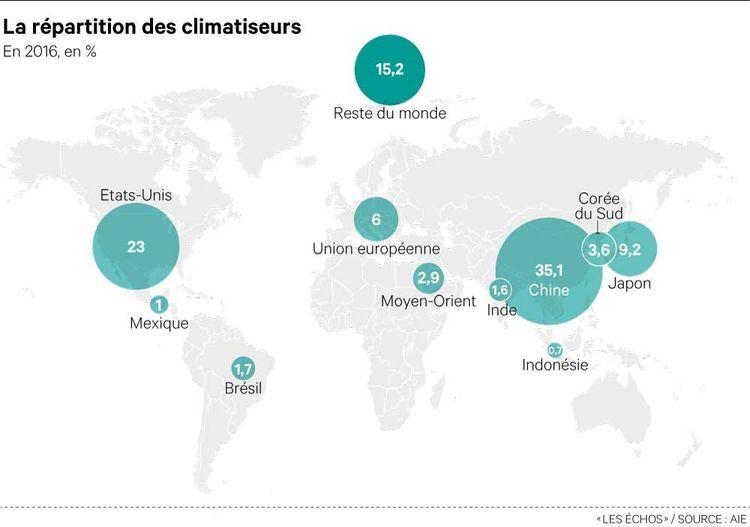 Les Etats-Unis sont l'un des pays au monde qui utilisent le plus de climatiseurs.