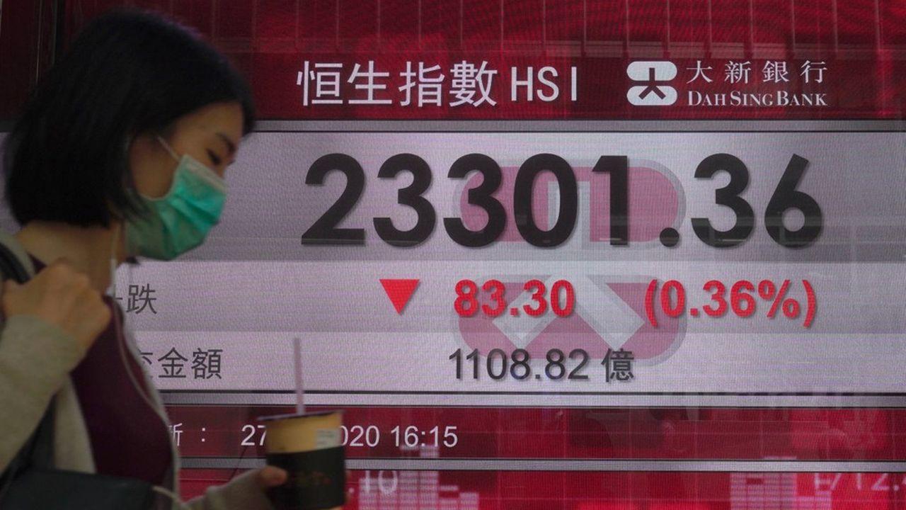 Dans les premiers échanges ce mercredi, l'indice Hang Seng à Hong Kong cédait 1,34%.