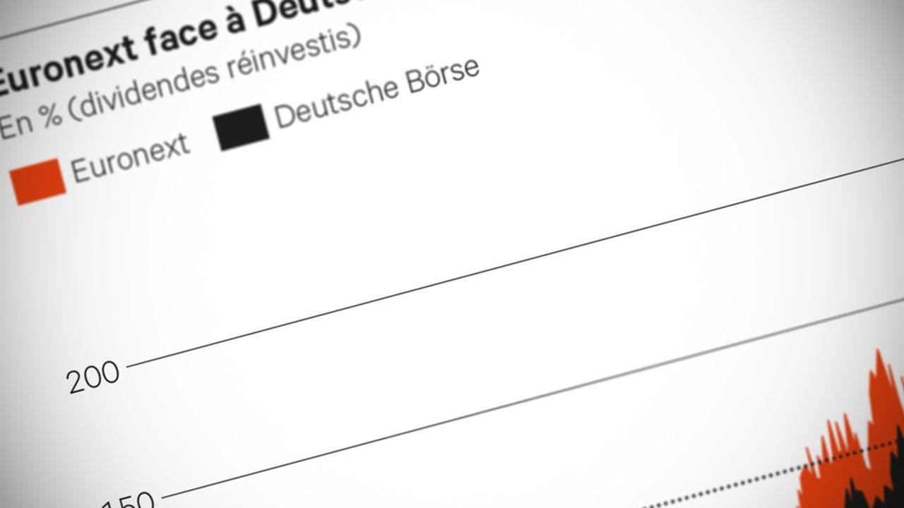 Double (Euronext)