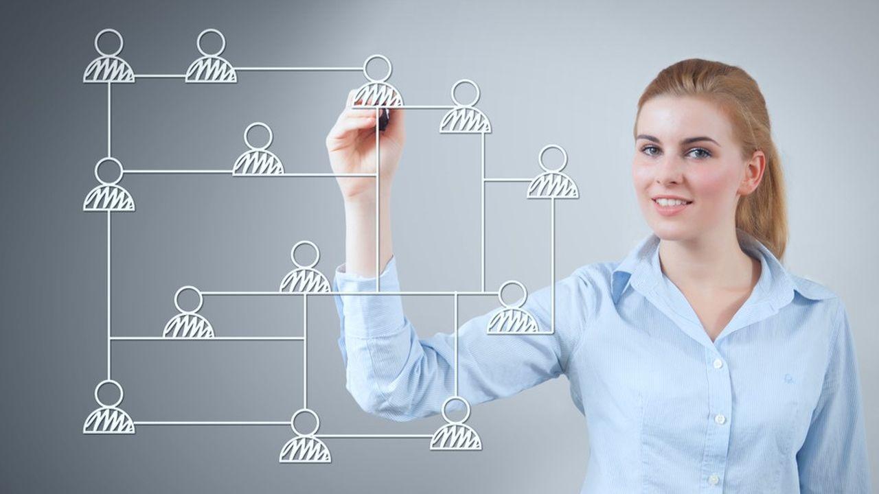 Chaque dirigeant, pour chacune de ses décisions, est amené à faire le tour des parties prenantes.