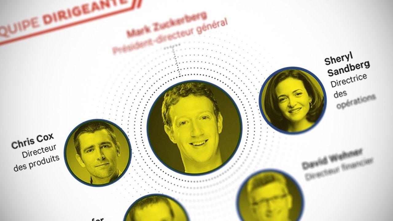 Facebook: Mark Zuckerberg, Sheryl Sandberg et les autres