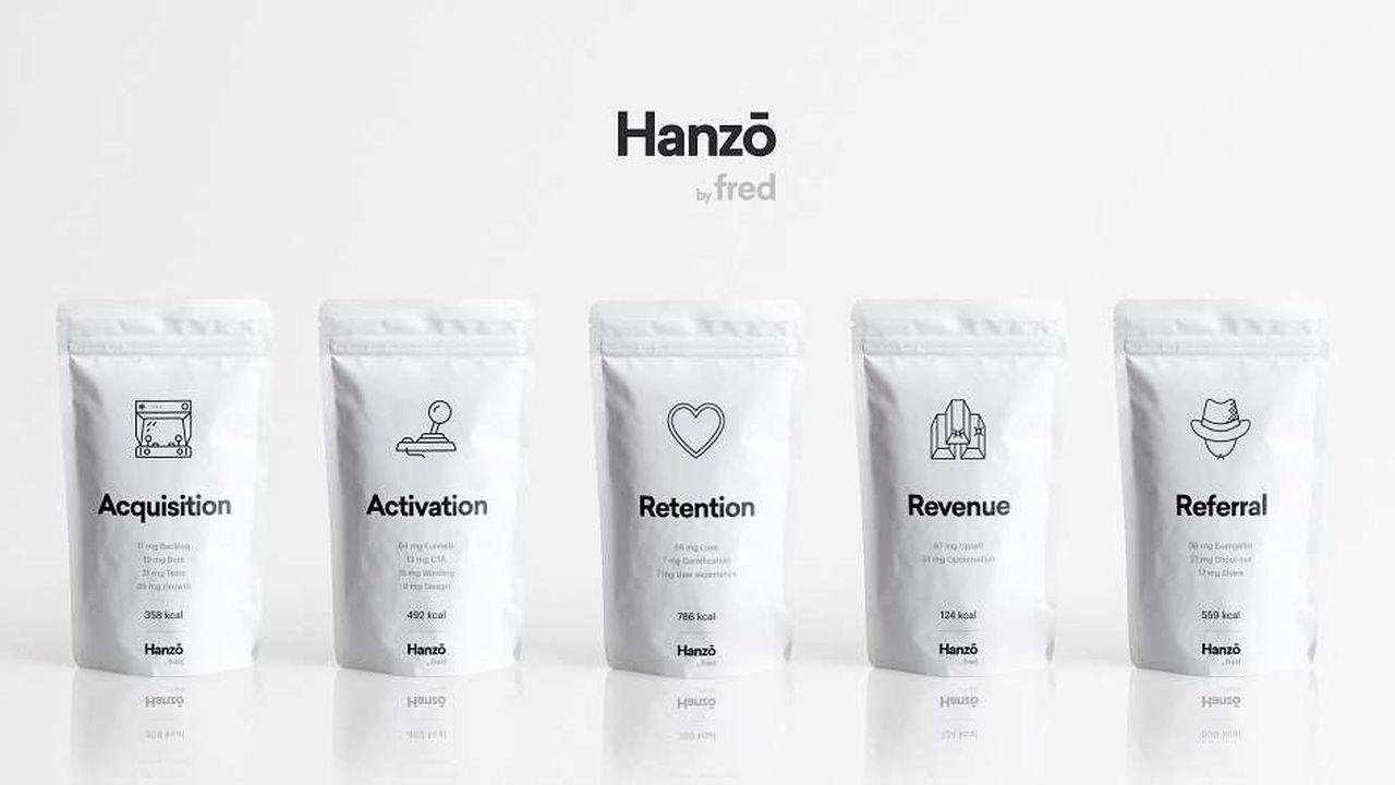 Hanzō est le guichet d'open innovation de la start-up Fred de la Compta.