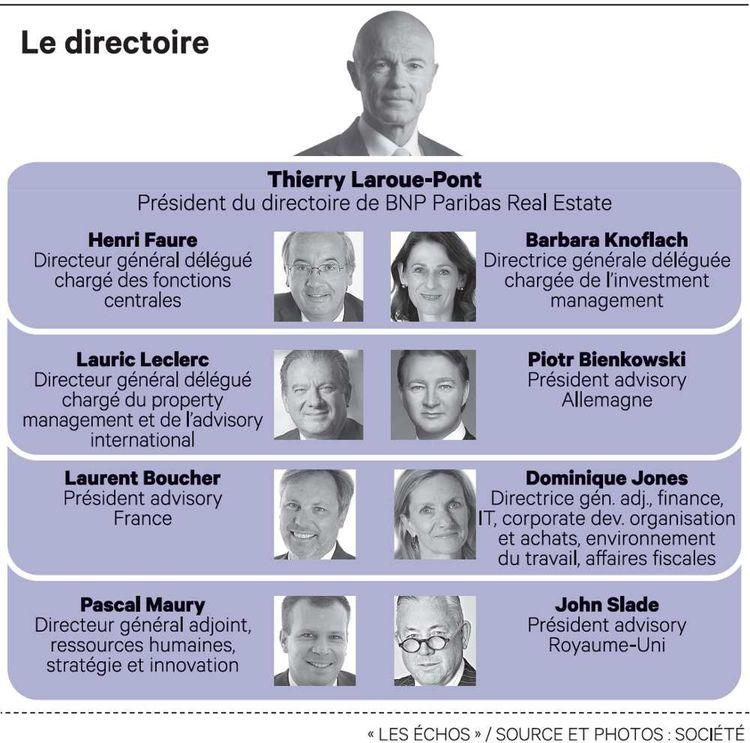 L'Europe à portée de BNP Paribas Real Estate
