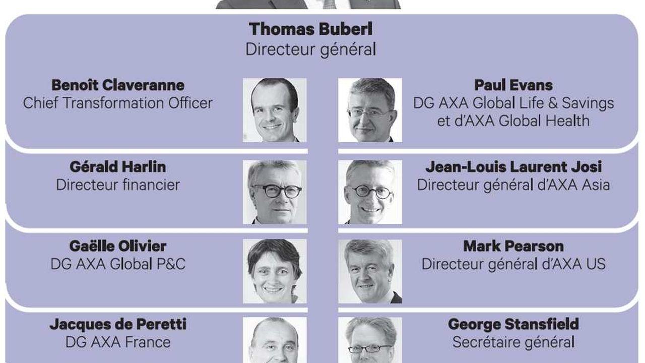Axa: l'organisation Buberl est en place