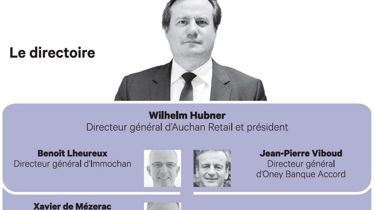 Auchan, un directoire et 3 branches