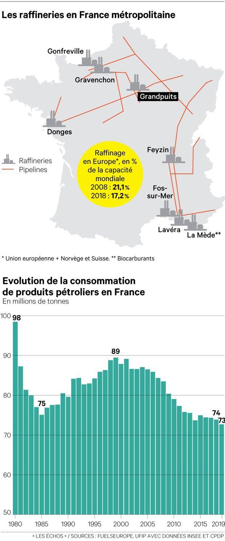 Dernière raffinerie d'Ile-de-France, Grandpuits emploie quelque 400 personnes.