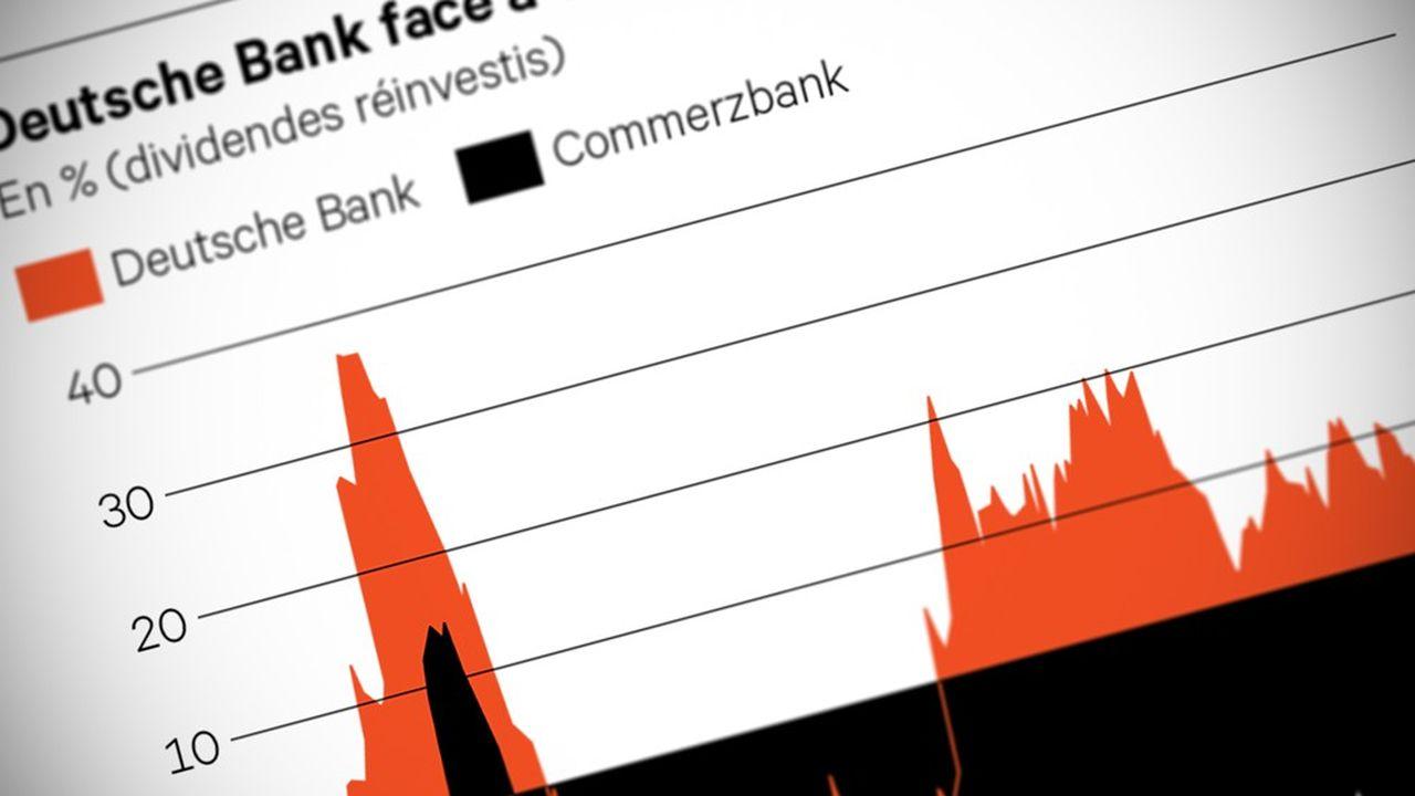 Double (Deutsche_Bank)