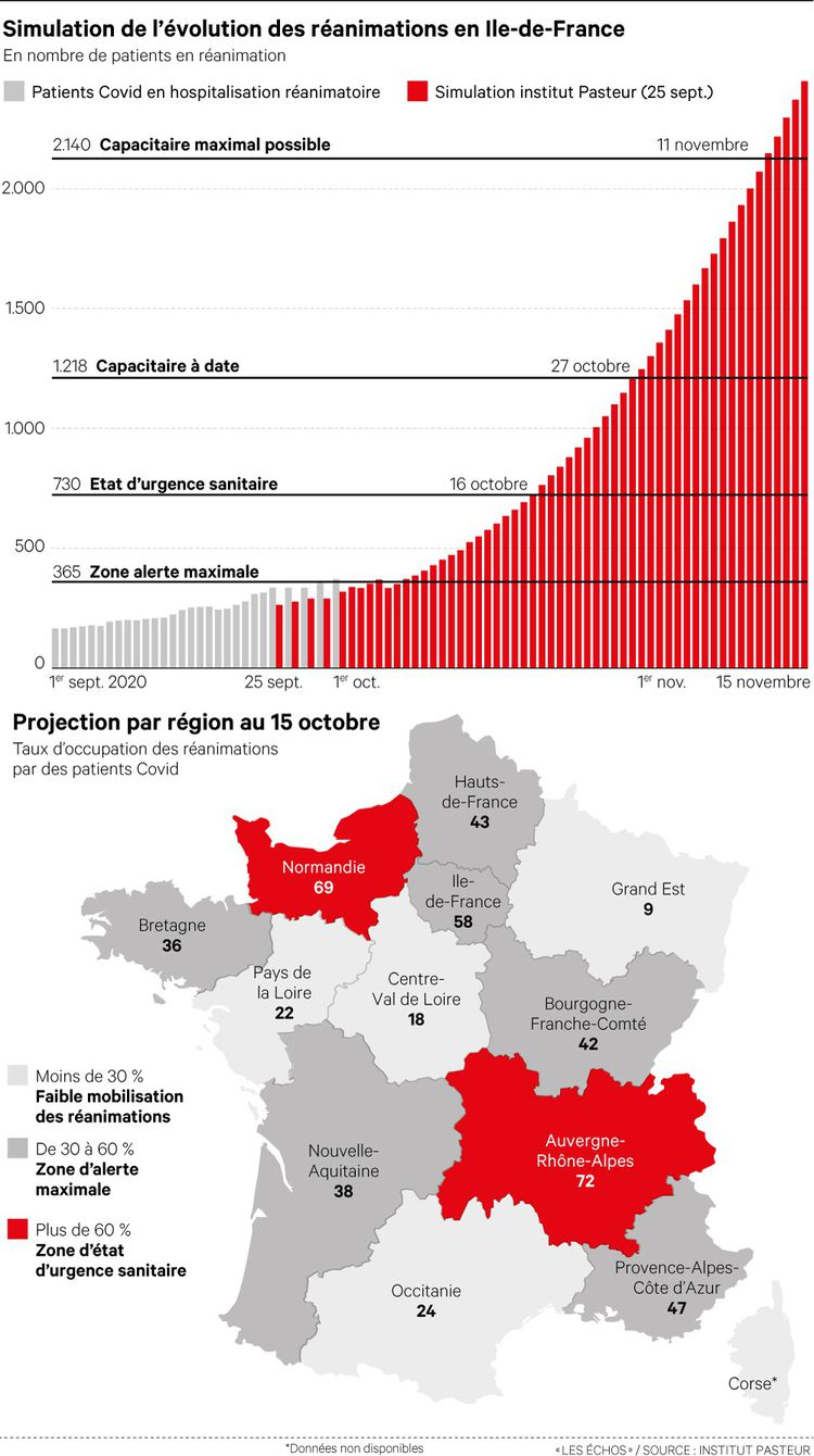 Coronavirus : Paris bascule en alerte maximale