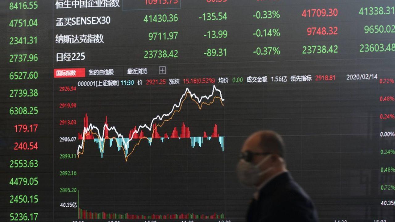 L'ensemble des sociétés cotées chinoises vaut désormais plus de 10.000milliards de dollars, dépassant le record de la bulle de l'été 2015.