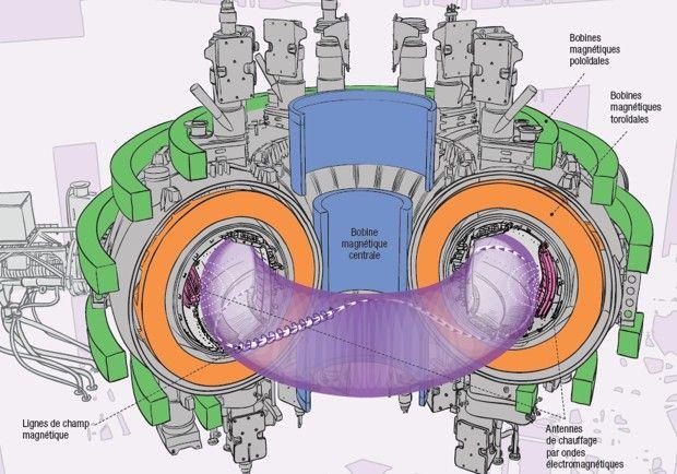 Le «modèle réduit» du réacteur d'Iter, le miniréacteur thermonucléaire du CEA, appelé West.