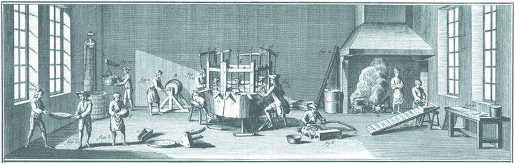 Le travail dans une manufacture d'épingles au XVIIIesiècle