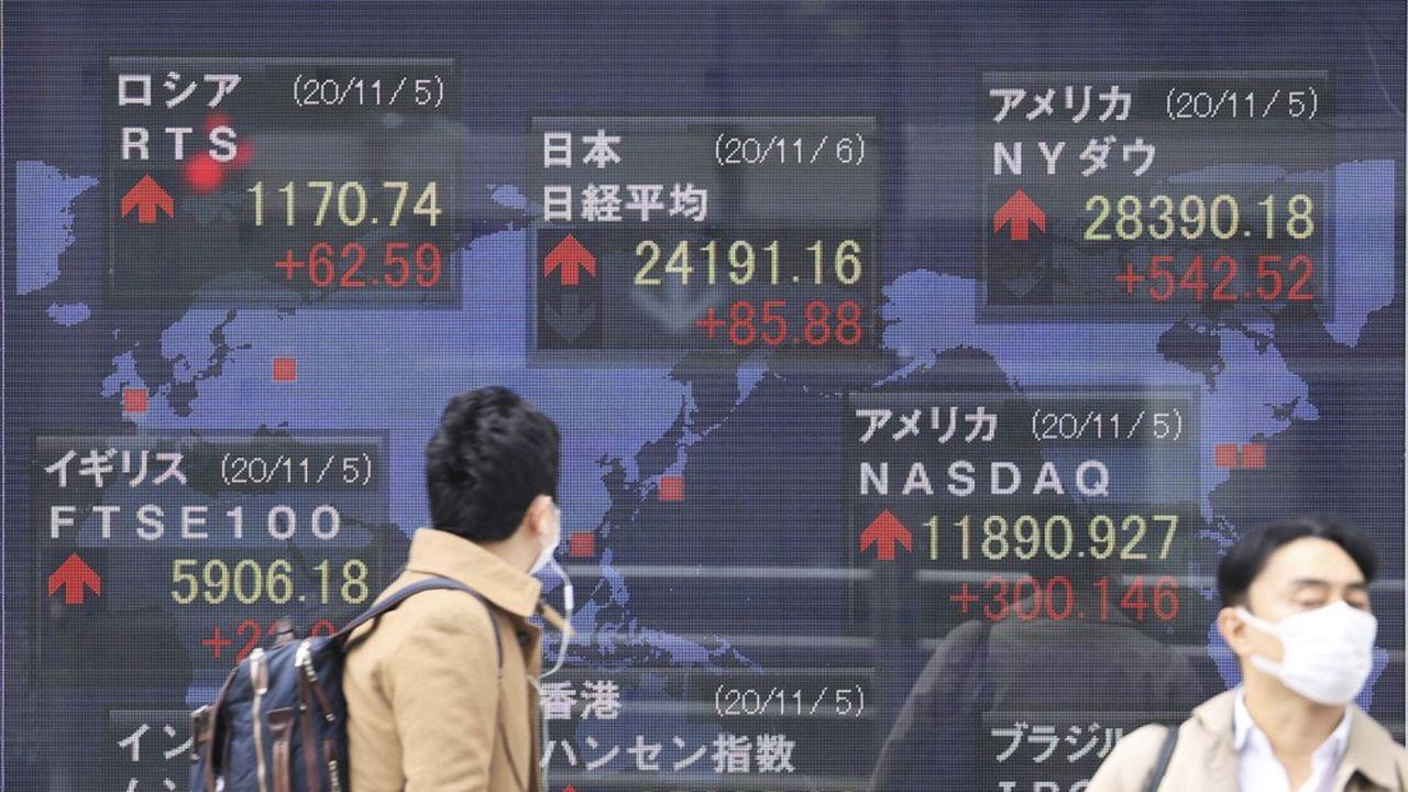 Après une hausse de 0,9% ce vendredi, l'indice Nikkei dépassait les 24.325 points.