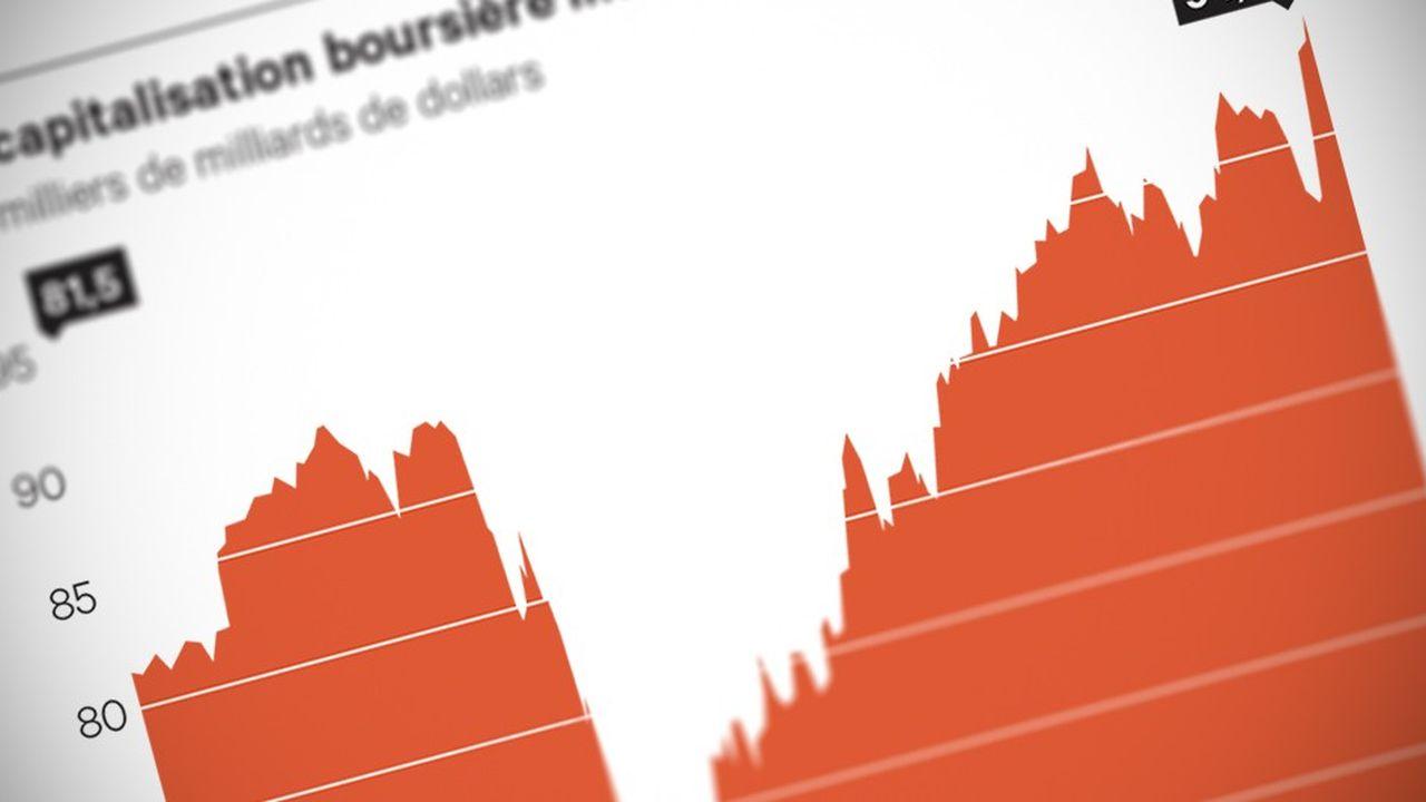 Courbe (Bloomberg_World_Exchange_Marke)