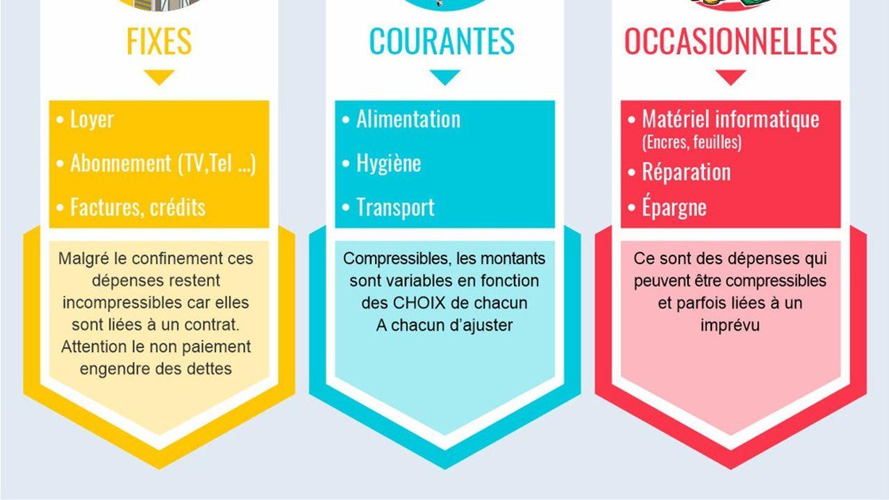 La Réunion compte cinq Points conseil budget labellisés.