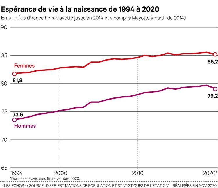 la France n'a jamais connu autant de morts depuis 1945 Image