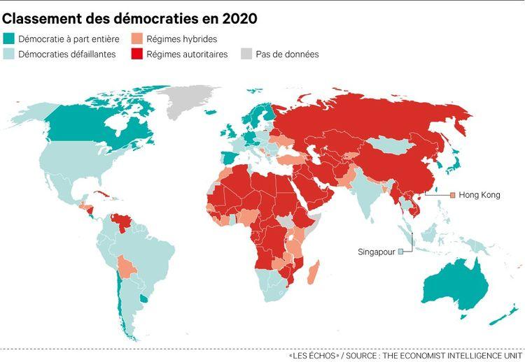L'indice de démocratie est calculé en base 10 selon 60 critères, regroupés en cinq catégories d'évaluation.
