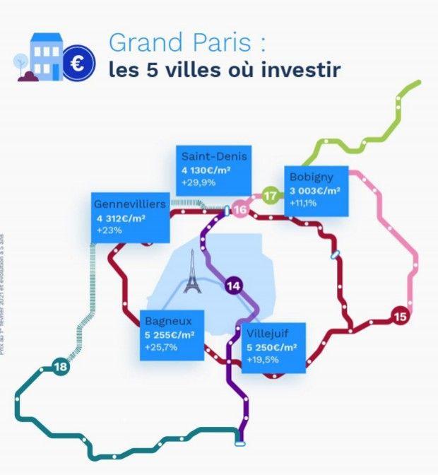 Les 5 villes où investir dans le Grand Paris.