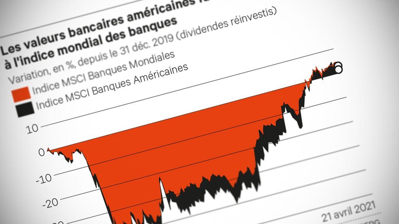 Banques/ESG : Vent rafraichissant