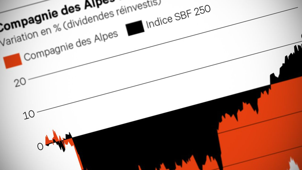 Double (Compagnie_des_Alpes)
