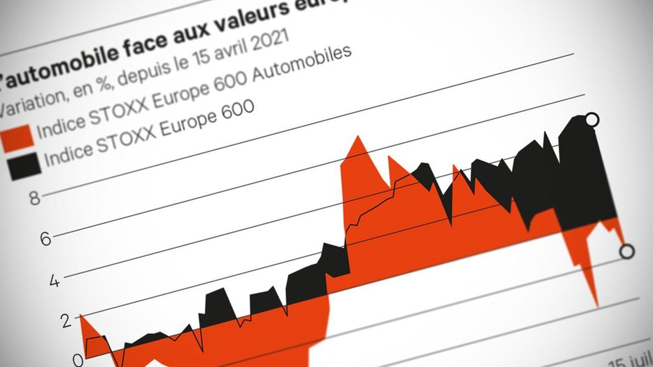 Double (STXE_600_Auto & Parts_EUR)