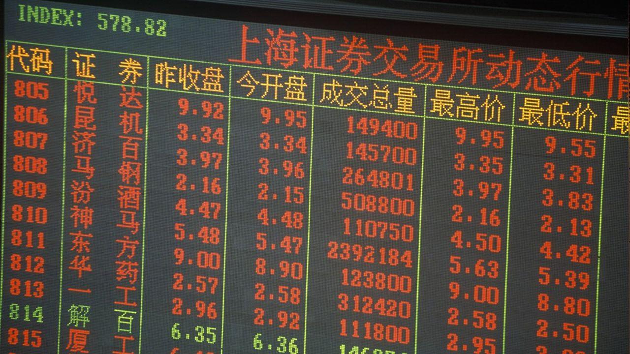 Les Bourses chinoises en pleine déroute après une nouvelle offensive de Pékin