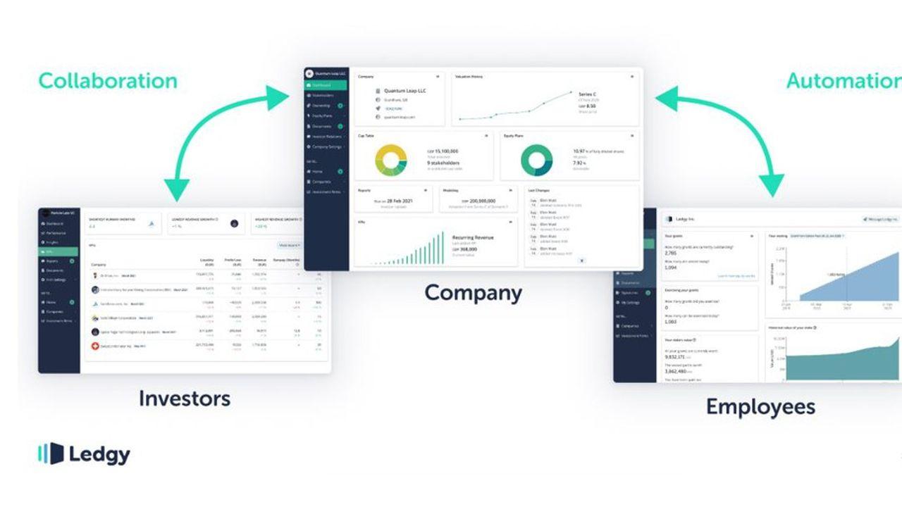 Avec son logiciel, Ledgy veut mettre un terme à la pratique des start-up qui utilisent Excel pour gérer l'actionnariat de leurs salariés.