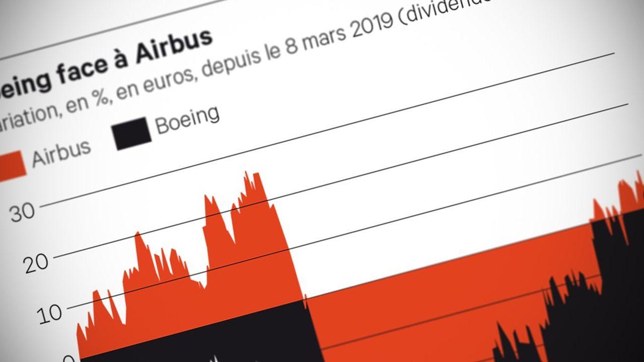 Double (Airbus_Se)